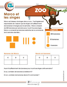 Marco et les singes