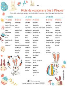 Mots de vocabulaire liés à Pâques