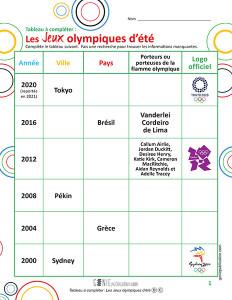 Tableau à compléter : les Jeux olympiques d'été