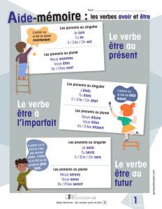 Aide-mémoire: les verbes avoir et être