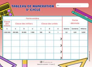 Outil - Tableau de numération 3e cycle