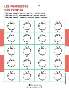 Les propriétés des pommes