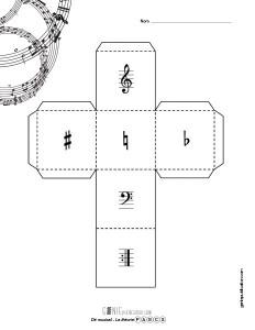 Dé musical – La théorie