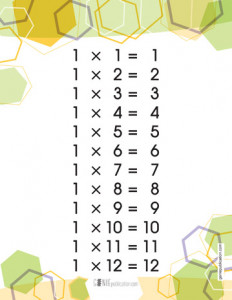 Affiches – Les multiplications