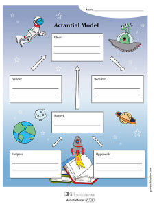 Actantial Model