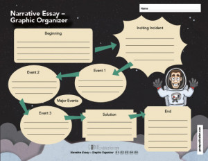 Narrative Essay – Graphic Organizer (secondaire)