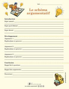 Le schéma argumentatif