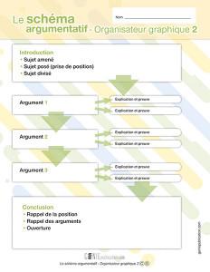 Le schéma argumentatif – Organisateur graphique 2
